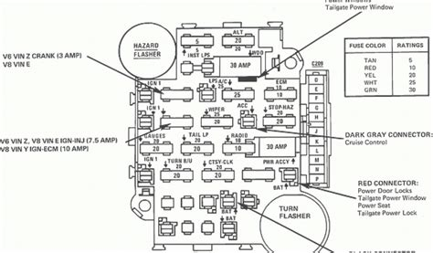 1982 chevy truck fuse box diagram wiring diagram with