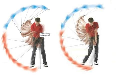 slow golf swing tempo how to create good tempo swingstation