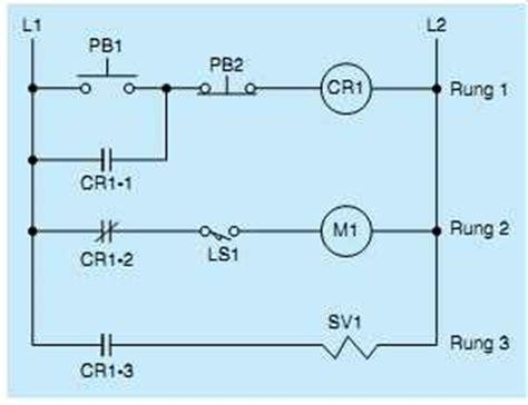plc wiring diagram solenoid valve jeffdoedesign