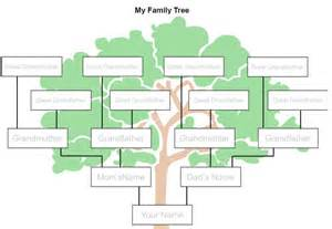 Genealogy requirements and non traditional families scouter mom