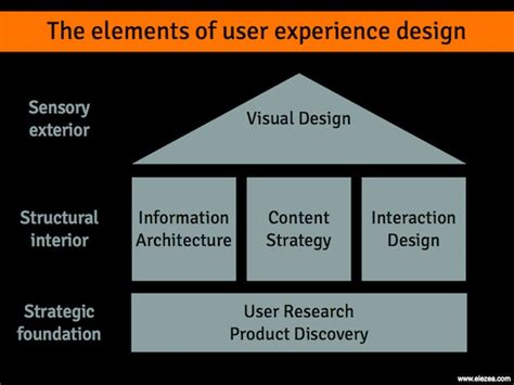ux design definition don t believe the rumors user experience design is alive