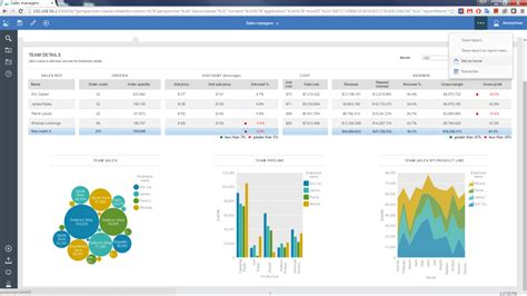 Ibm Sales Mba Development Program by Ibm Cognos Analytics Reviews And Pricing 2018