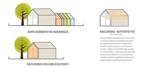 piano casa veneto piano casa veneto mini guida e 4 esempi geom paolo gollo
