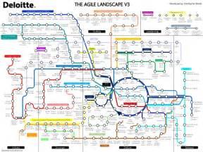 last conference 2016 agile landscape presentation v1