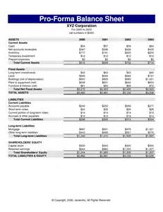 Pro Forma Balance Sheet Template by Best Photos Of Balance Sheet Exle Balance Sheet
