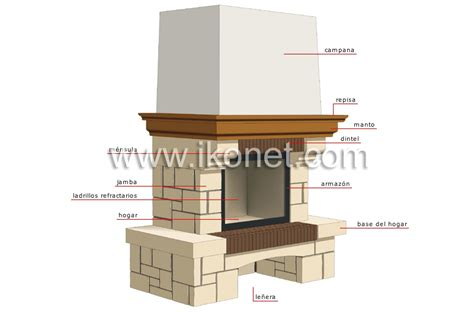 ver tema la chimenea tusminiaturascom ver tema la chimenea share the knownledge