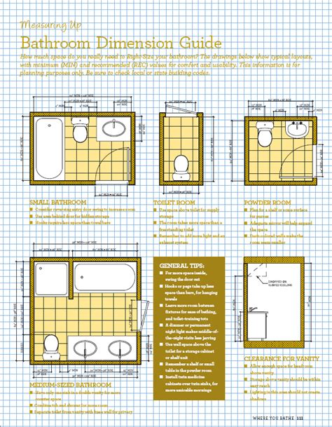 bathroom dimensions layout june 2010 eye on design by dan gregory