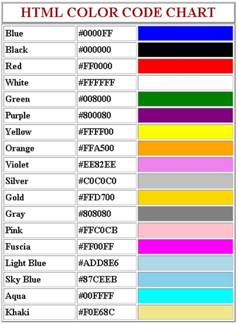 html code for font color nrf color code