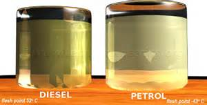 color of diesel fuel related keywords suggestions for diesel gasoline