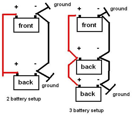 Appeton Untuk Manula installing a second battery ecoustics