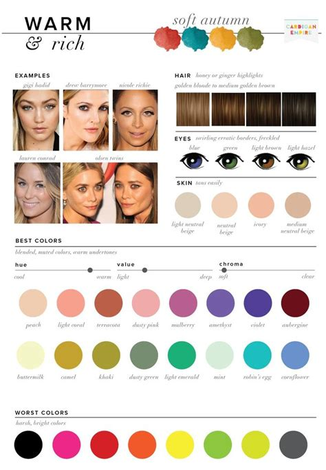 how to pick your best worst colors cardigan empire 72 best images about color complexion on pinterest