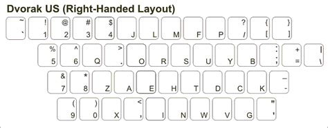 layout keyboard dvorak dvorak keyboard stickers