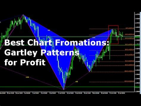 gartley pattern youtube gartley patterns forex trading chart formation explained