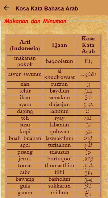 Hafalan Doa Dan Hadist 3 Bahasa Arab Indonesia Inggris Untuk Anak belajar kosa kata bahasa arab android apps on play