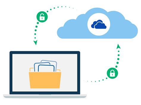 one dtive encryption for onedrive protect data from third