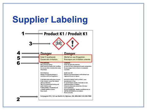 whmis workplace label template whmis 2015 supplier labeling