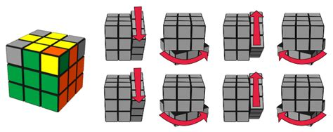 tutorial cubo rubik paso a paso soluci 243 n del cubo de rubik taringa