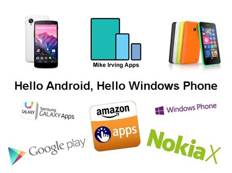 hello android hello android hello windows phone