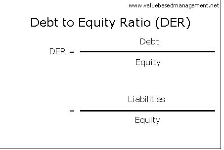 how to determine the debt ratio for a mortgage lender a