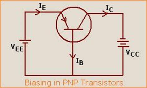 pnp transistor common base configuration biasing in transistor tutorvista