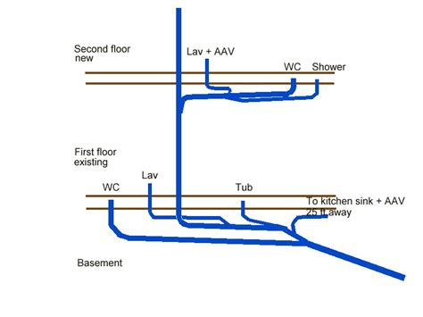 Venting For Plumbing by Ways To Vent Plumbing Images