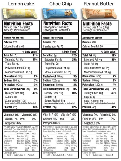 d protein nutrition facts oh yeah protein powder nutrition facts dandk