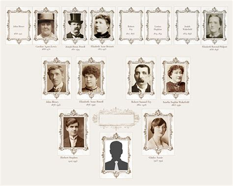 take out photo family tree photoshop tutorial and free