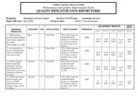 quality improvement report template improvement report template kaizen report template
