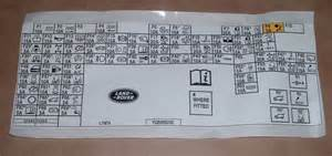yqs500220 fuse panel cover decal range rover sport 2005 gt shop www lrseries