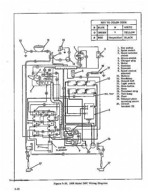 awesome ezgo wiring diagram electric golf cart wiring