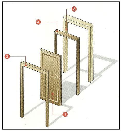 costruire una porta blindata come scegliere la porta che fa per noi