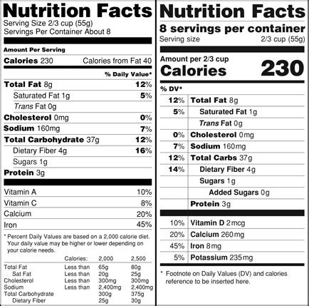 Nutrition Facts Label Changes Mean New Challenges and Opportunities   IFT: The ePerspective