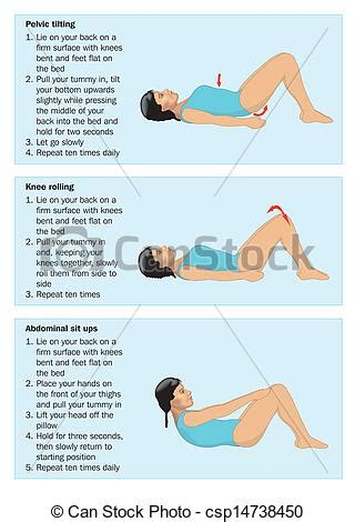 exercises for hiatus hernia drawing to show three types of clipart vector search