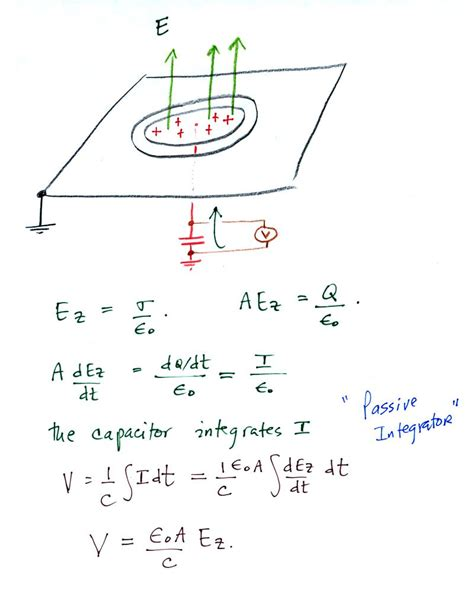 electric field across capacitor tue jan 27 notes
