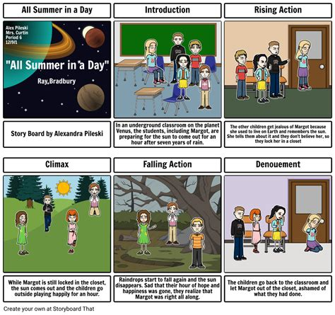 day story all summer in a day story board storyboard by alex pileski