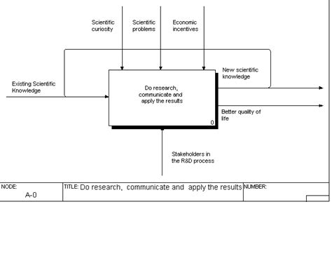 Prepare A Context Diagram For New Century S Information System
