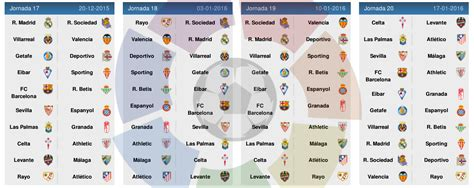 jadwal pertandingan sepakbola liga spanyol 2014 2015 jadwal liga spanyol 2015 2016 la liga liga bbva