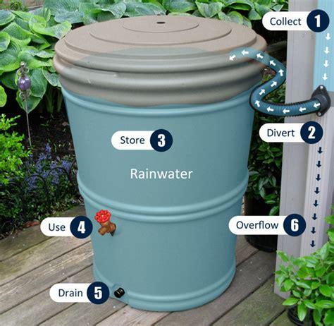 Meet Our New 50 Gallon Rain Barrel The Urban Farmer Store