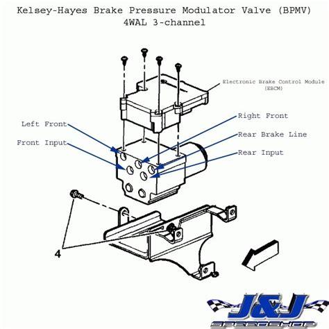 chevy silverado and gmc sierra brake problems page 5 2003 gmc sierra brake line diagram auto engine and parts