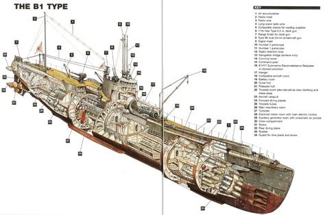 submarine sections cross section of a b1 type submarine similar to the one