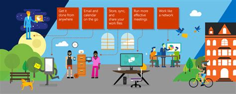 What Calendar Does Use Learn Your Way Around Office 365 Office 365