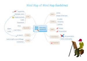 Create Your Own Floor Plan Free Mind Map Guidelines Examples And Templates