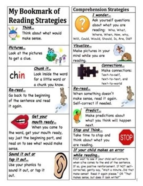 Parent Letter Reading Strategies 1000 images about reading strategies on