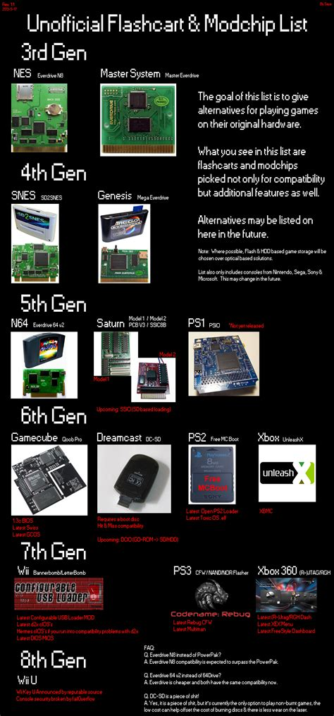 modchip console flashcarts and modchips retro consoles wiki fandom