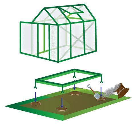 House Plans With Casitas informationen zum gew 228 chshaus fundament
