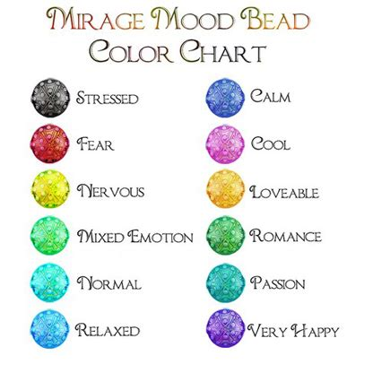 mood ring colors meaning mood ring color chart