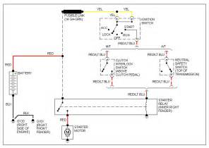 1986 f150 radio wiring diagram wiring diagram and circuit schematic