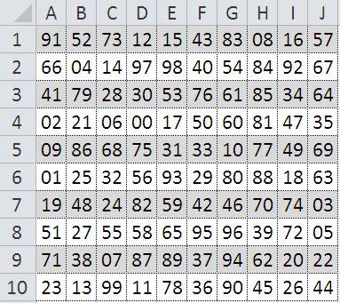 printable table of random numbers number names worksheets 187 table of numbers 1 100 free