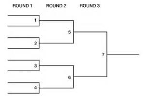 field hockey tournament styles isport com