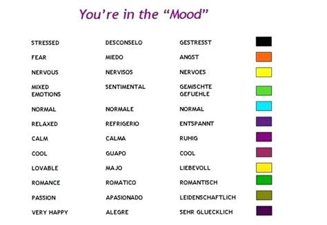 mood color meanings mood necklace chart world of printable and chart